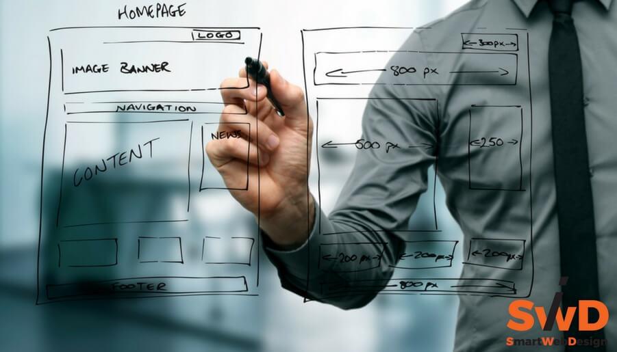 Κατασκευή Ιστοσελίδων | SmartWebDesign