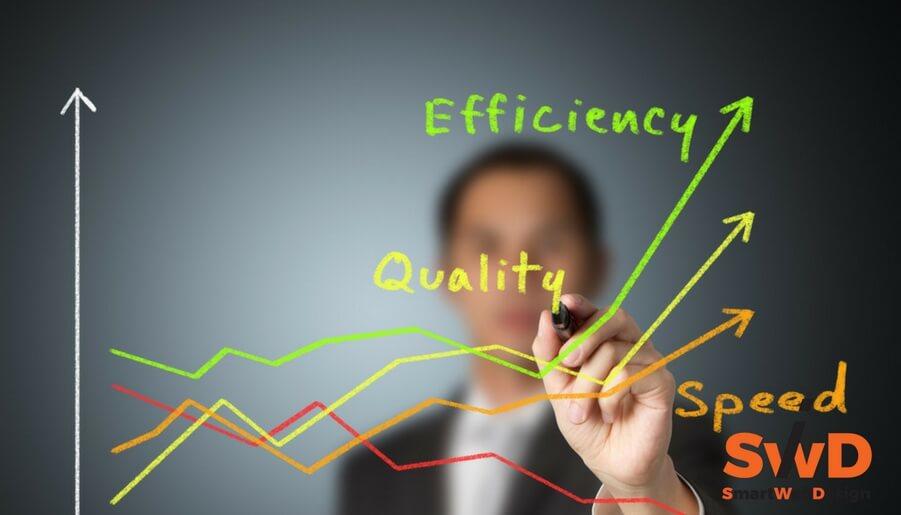 Μέτρηση αποδοτικότητας - Ηλεκτρονικό κατάστημα - SmartWebDesign