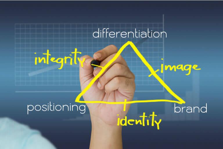 εταιρικη-ταυτοτητα-smartwebdesign