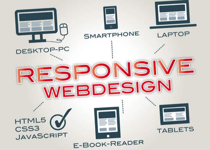 mobile-friendly-ιστοσελιδες-smartwebdesign