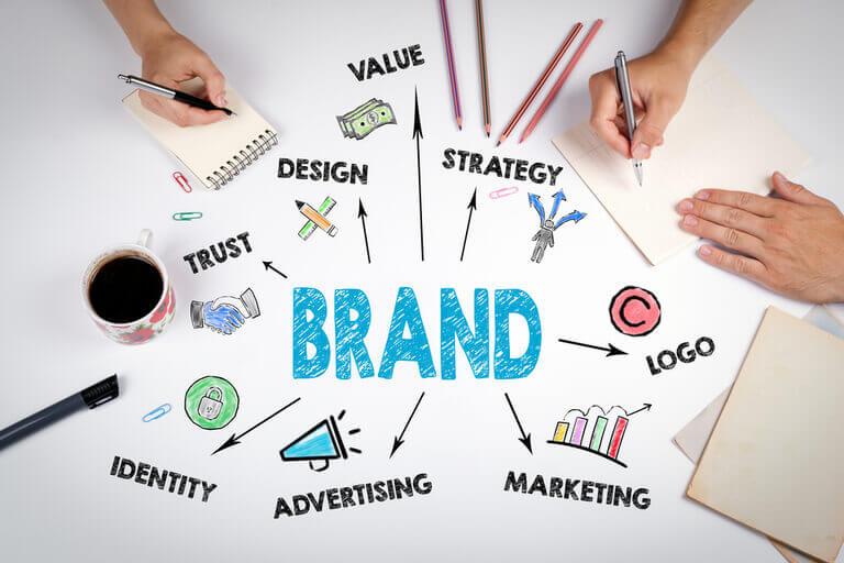 branding-digital-marketing-agency-πως-συμβαλλει-στην-αναπτυξη-μιας-επιχειρησης-smartwebdesign