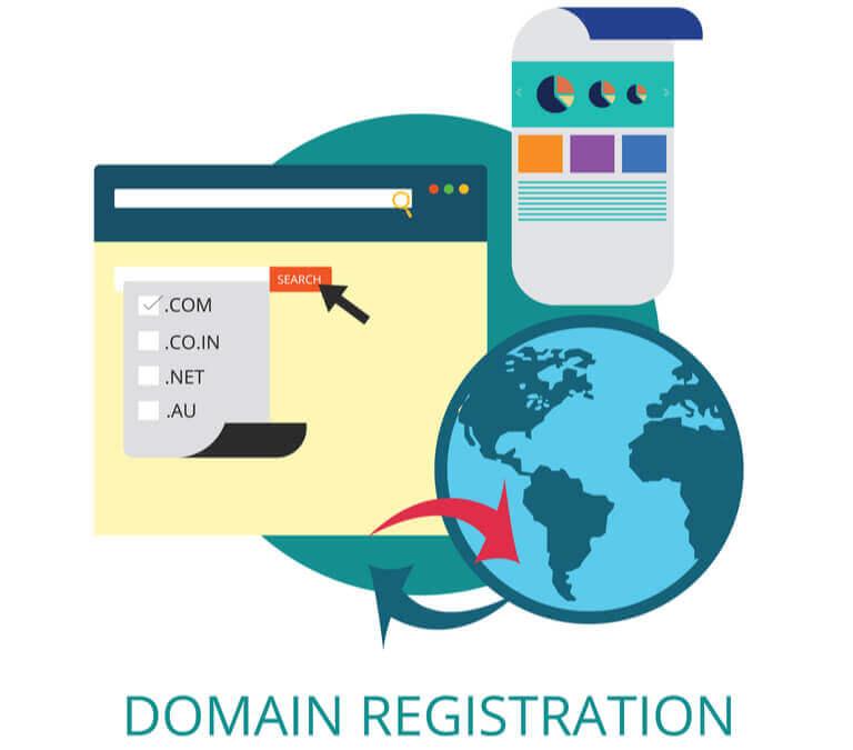 διαθεσιμοτητα-domain-name-smartwebdesign