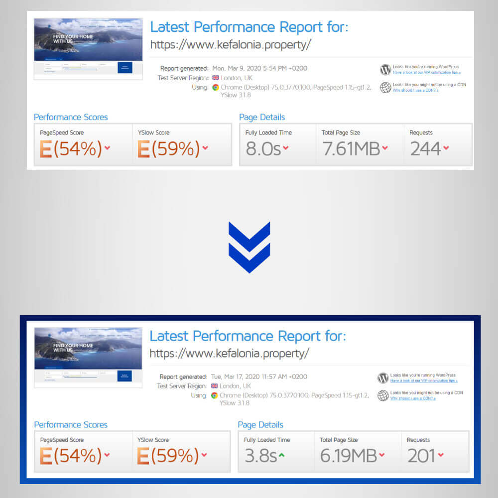Kefalonia Property - Παράδειγμα βελτιστοποίησηΤαχύτητας Ιστοσελίδας - SmartWebDesign