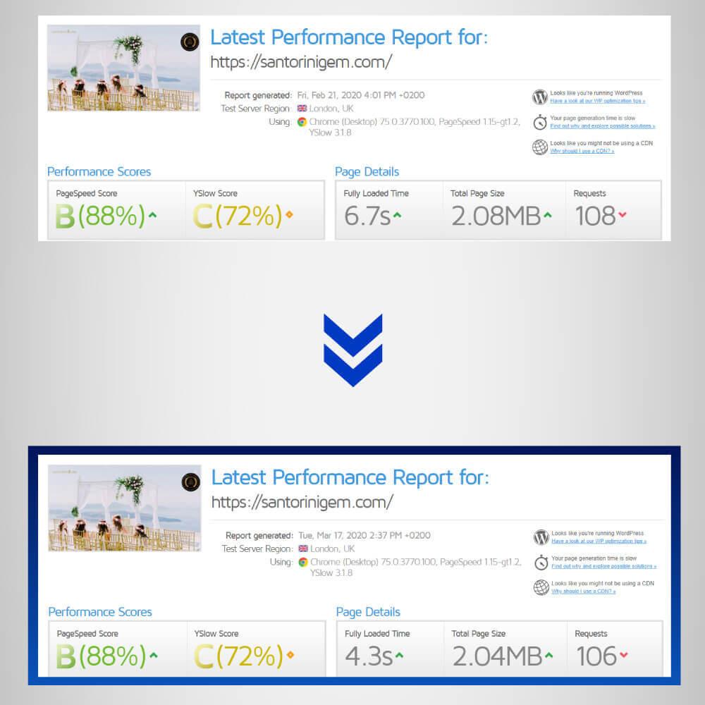 Santorini GEM - Παράδειγμα βελτιστοποίησηΤαχύτητας Ιστοσελίδας - SmartWebDesign